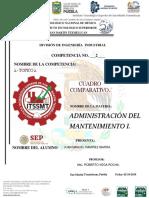 Cuadro Comparativo_juan Manuel Ramirez Ibarra