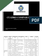 PDF Cuadro Comparativo