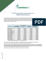 Valores UPC Adicionales 2019