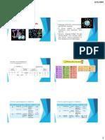 2-Mathematical-Languages-and-Symbols-Part-1 (1).pdf