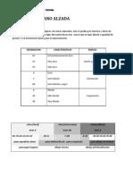 Técnica de la mano Alzada.pdf
