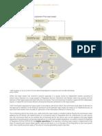 Cba Guide Cohesion Policy Pagina 22