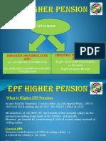 epfpensionpresentation.pdf