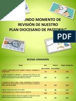 Plan diocesano