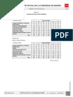 Anexo IV Horario general Decreto 89-2014, 24 de julio, currículo E. Primaria CM