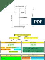 48983676-Steel-Beam-Design-Flowchart-EUROCODE.pptx
