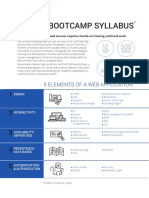 Coding Bootcamp Syllabus October 2018