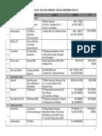 81602171-Data-DU-SLL-IND.pdf