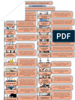 MAPA CONCEPTUAL ADMINISTRACION EN PEQUEÑAS DOSIS.docx