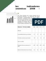 Principales Indicadores Macroeconómicos 2008 2010 SUNAT