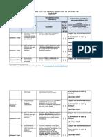 3. Instrumento Guía y de Retroalimentación de Bitácora Op - Copia