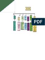 Mapa Conceptual Emprendimiento