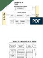 01.- Mapa de Proceso