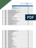 F07-037 Listado de Medicamentos y Dispositivos a Cotizar 2018