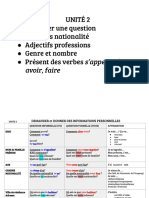A1 - UNITÉ 2 - SE PRESENTER - Professions, Nationalités - Masculin_feminin - Etre Avoir