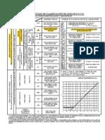 Clasificacion de Suelos USCS PDF
