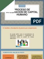 UNIDAD 3. Gestion Del Capital Humano
