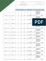 01. Seguimiento a Riesgos en El Incremento de Atención de Urgencias en Consulta Prioritaria Abril