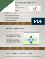Proceso Administrativo ADM