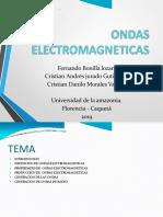 Ondas Eletromagneticas.