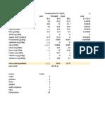 Datos Tabla Nutricional