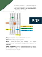 PP A2 Estadistica 1