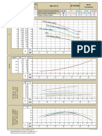 Curva ME-2 Curvas Dimensionamento de Bombas.pdf