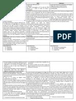 LEGISLACION COMPARADA UNIONES LIBRES BOLIVIA, PERU, CUBA, MEXICO, ARGENTINA.docx