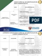 CARRERAS CONVOCADAS