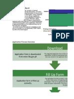 FDA flowchart