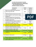_jadual_ Kerja Perlaksanaan_tugasan Ss t5 2019 Terkini (2)