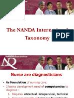 4.1 Diagnosa NANDA