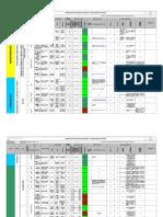 Matriz de Identificacion de Peligros Industrias Metalicas 1
