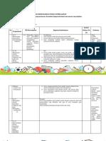 LK.3 Format Desain Pembelajaran PRIMA