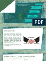 Kelompok 5. Akuntansi Syariah FIX.pptx