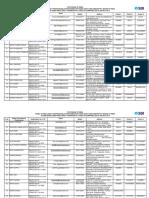 SBI MUMBAI EMPANELLED_INSOLVENCY_PROFESSIONALS.pdf