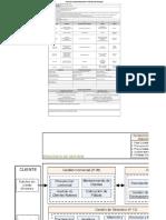 P01_Caracterización