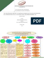 Mapeo de La Revisión Literaria Proyecto Tesis