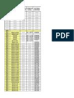 REQ DE FORNECIMENTO TR040-19 (1).xlsx