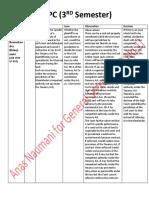 CPC - All Cases.pdf