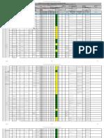 Matriz de Peligros Laboratorio Microbi
