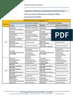 Nouvelles_F.Ing-GEL_Plans_d_tude.pdf