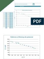 AL 3.1 Radiação e Potência Elétrica de Um Painel Fotovoltaico_reg