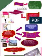 ORDENAMIENTO DE INFORMACION.pptx