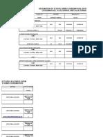 Designation Forms