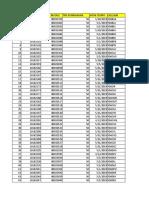 Data SPP Perpanjangan IAR Extended Due Date to 08102019