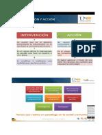 Explicación Del Proceso de Acción e Intervención en Comunidad.
