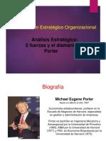 Análisis Estratégico Porter