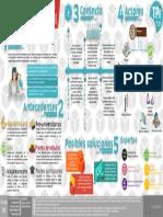 Infografía_unbox3d