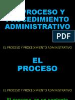 EL PROCESO Y PROCEDIMIENTO ADMINISTRATIVO.pptx